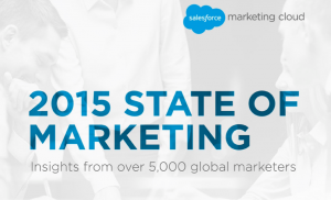 State of Marketing 2015